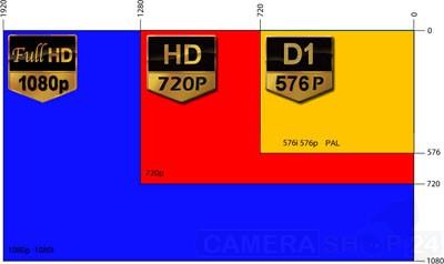 H264 / 4 kanaals full hd trybrid recorder
