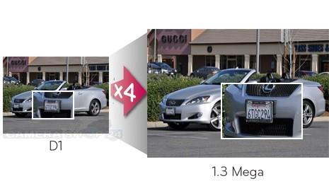 Digitale camera IP van 1,3 megapixel te koop plaatje