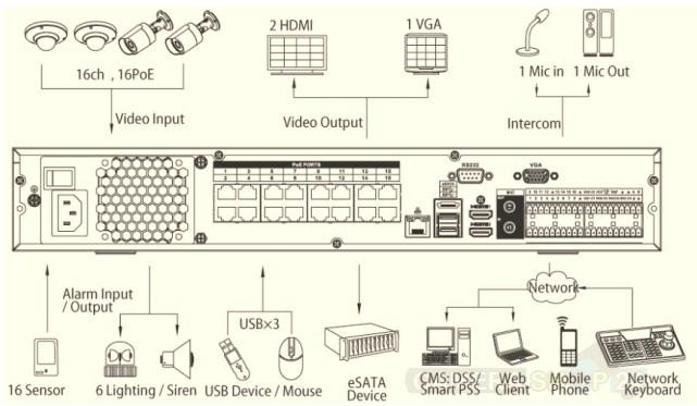 16 kanaals uhd best 4k camera