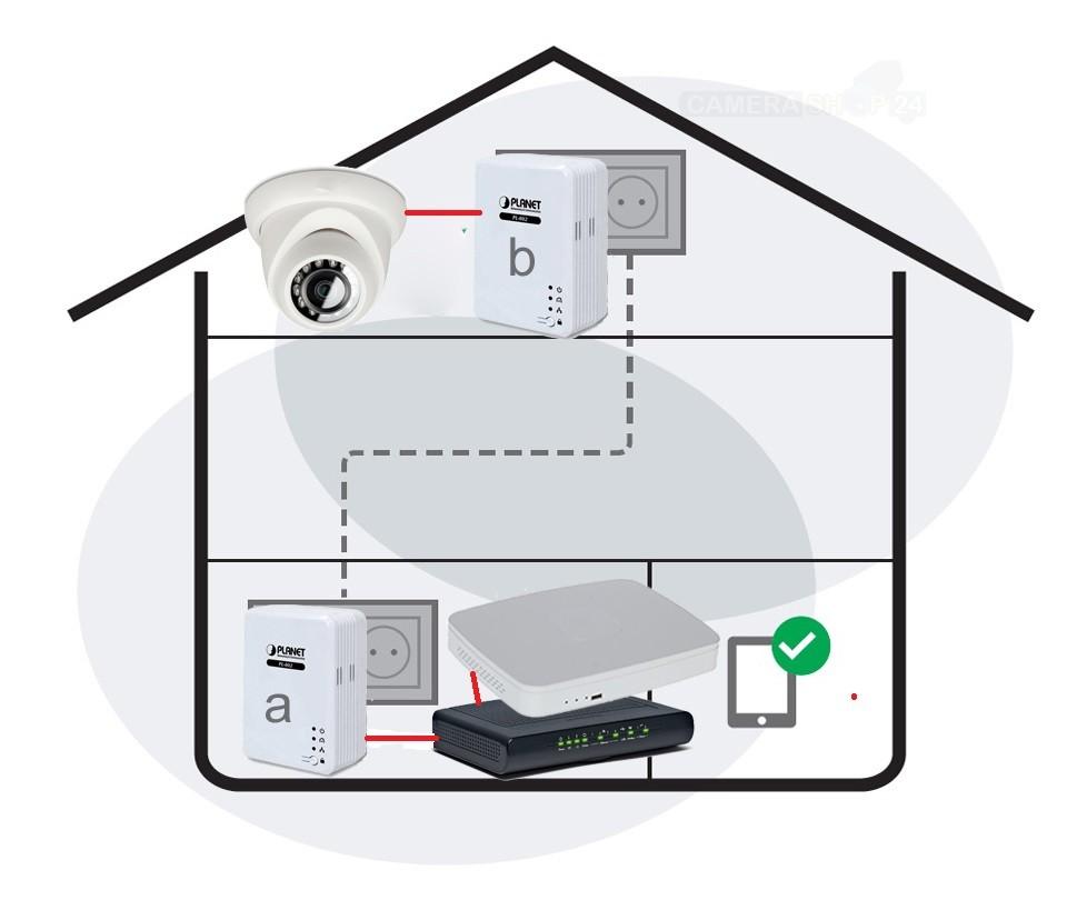 draadlosscamerasysteem camerashop24