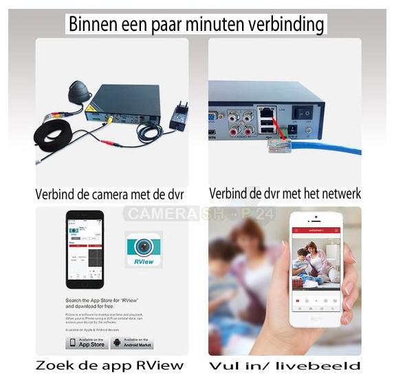 mobile app rview camerabewaking camerashop24