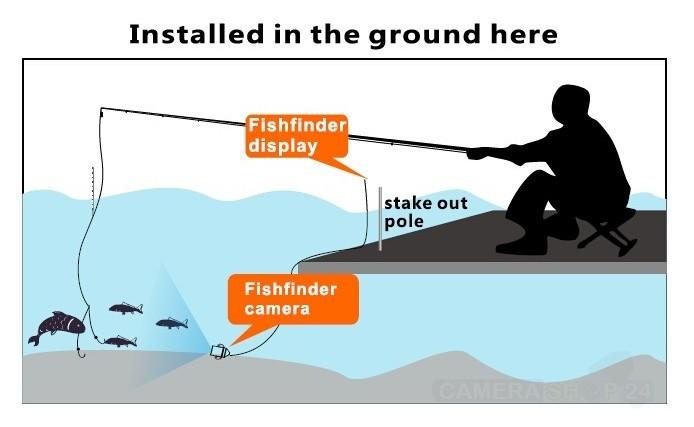 Duikcamera en goede onderwatercamera te koop plaatje